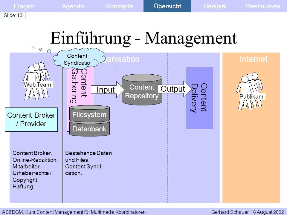ABZDGM, Kurs Content Management für Multimedia KoordinatorenGerhard Schauer, 18 August 2002 Slide: 13 Content Delivery Bestehende Daten und Files. Con
