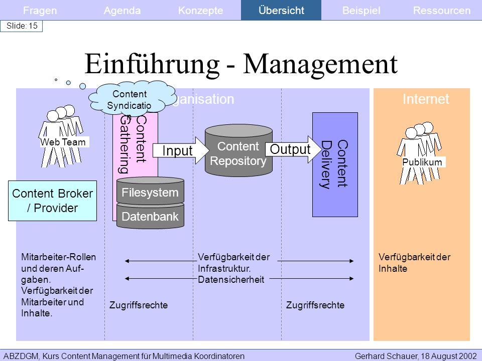 ABZDGM, Kurs Content Management für Multimedia KoordinatorenGerhard Schauer, 18 August 2002 Slide: 15 FragenKonzepteAgendaÜbersichtBeispielRessourcen