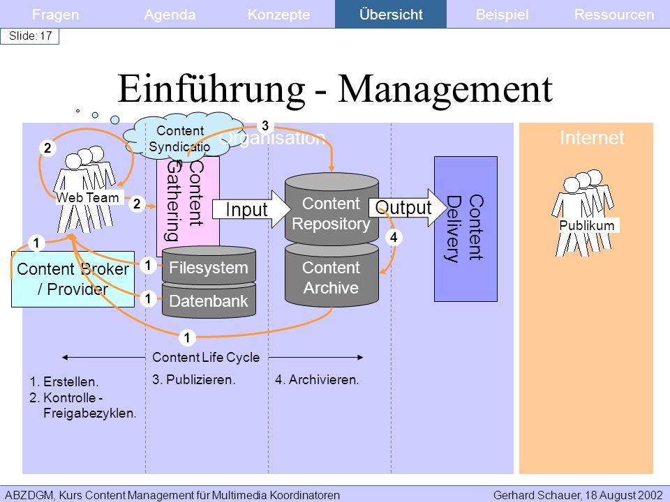 ABZDGM, Kurs Content Management für Multimedia KoordinatorenGerhard Schauer, 18 August 2002 Slide: 17 ContentGathering Content Syndicatio n Content De
