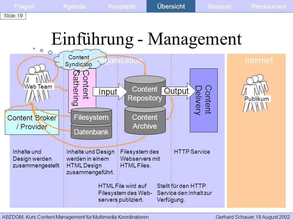 ABZDGM, Kurs Content Management für Multimedia KoordinatorenGerhard Schauer, 18 August 2002 Slide: 19 ContentGathering Content Syndicatio n Content De