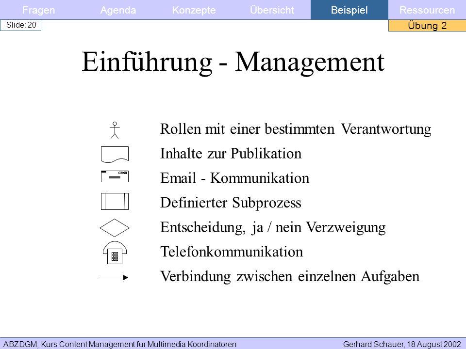 ABZDGM, Kurs Content Management für Multimedia KoordinatorenGerhard Schauer, 18 August 2002 Slide: 20 FragenKonzepteAgendaÜbersichtBeispielRessourcen