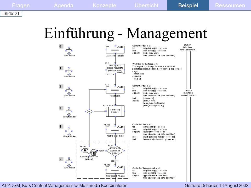 ABZDGM, Kurs Content Management für Multimedia KoordinatorenGerhard Schauer, 18 August 2002 Slide: 21 FragenKonzepteAgendaÜbersichtBeispielRessourcen