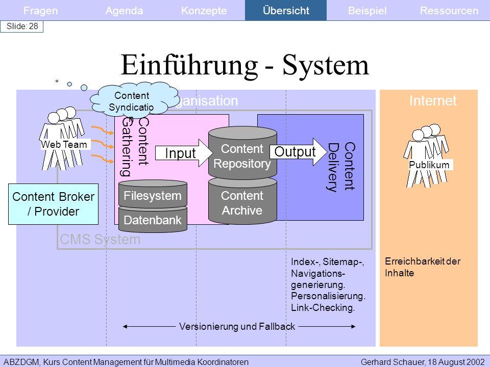 ABZDGM, Kurs Content Management für Multimedia KoordinatorenGerhard Schauer, 18 August 2002 Slide: 28 FragenKonzepteAgendaÜbersichtBeispielRessourcen