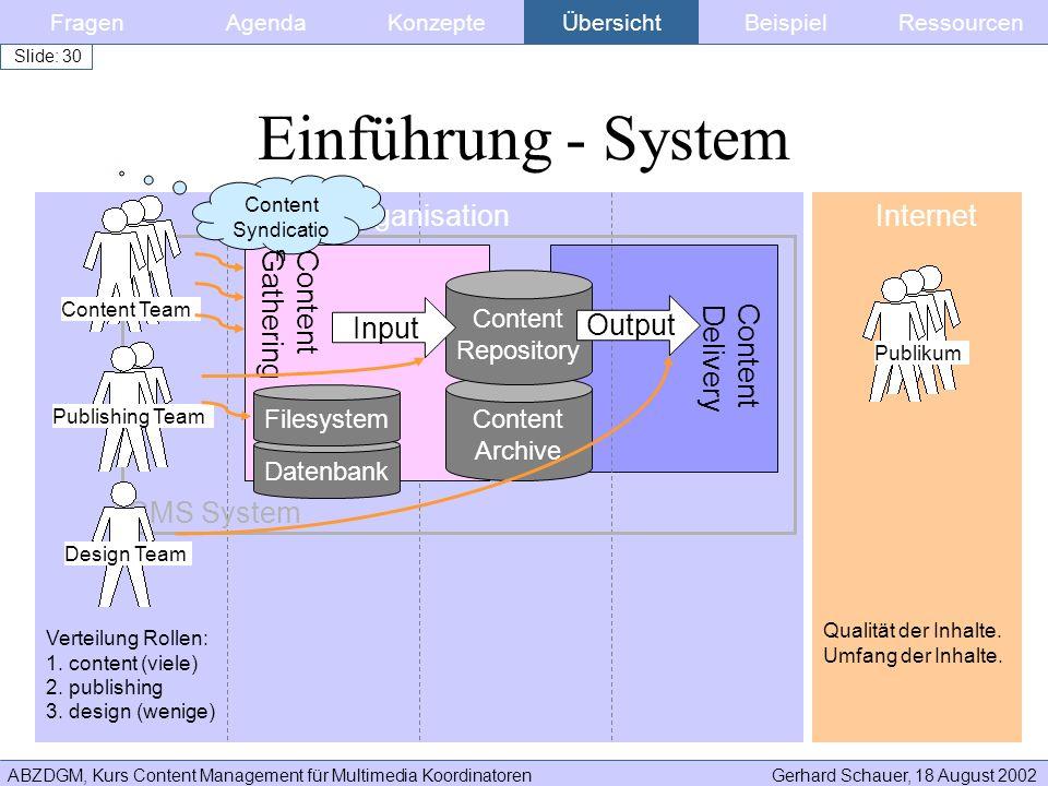ABZDGM, Kurs Content Management für Multimedia KoordinatorenGerhard Schauer, 18 August 2002 Slide: 30 FragenKonzepteAgendaÜbersichtBeispielRessourcen