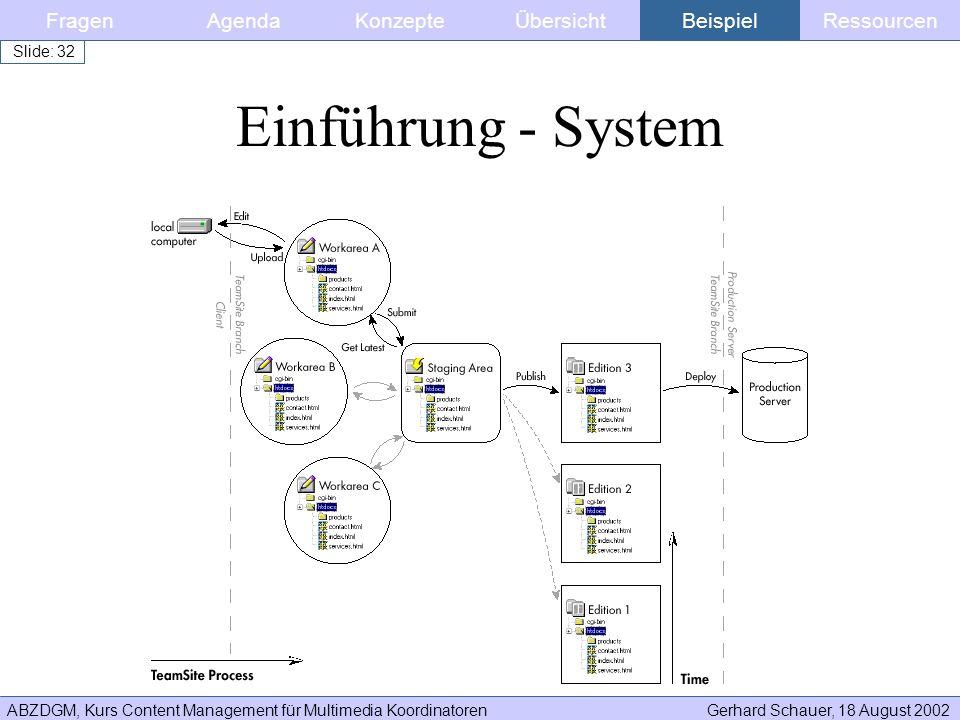 ABZDGM, Kurs Content Management für Multimedia KoordinatorenGerhard Schauer, 18 August 2002 Slide: 32 FragenKonzepteAgendaÜbersichtBeispielRessourcen