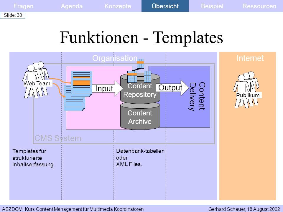 ABZDGM, Kurs Content Management für Multimedia KoordinatorenGerhard Schauer, 18 August 2002 Slide: 38 FragenKonzepteAgendaÜbersichtBeispielRessourcen