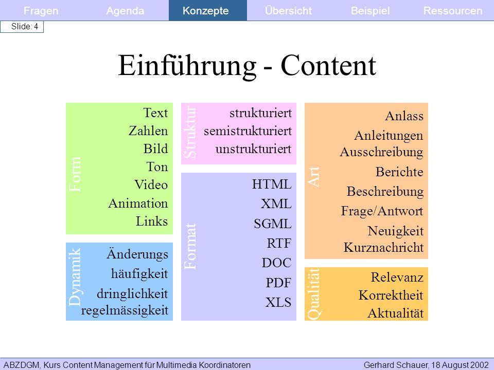 ABZDGM, Kurs Content Management für Multimedia KoordinatorenGerhard Schauer, 18 August 2002 Slide: 4 Einführung - Content Änderungs häufigkeit dringli
