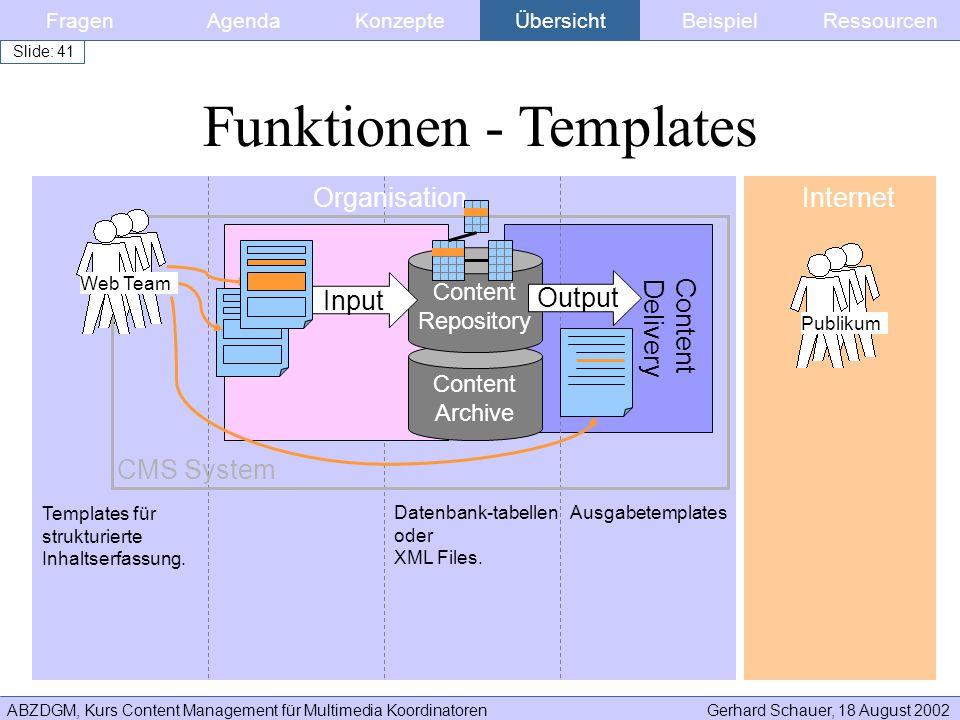 ABZDGM, Kurs Content Management für Multimedia KoordinatorenGerhard Schauer, 18 August 2002 Slide: 41 FragenKonzepteAgendaÜbersichtBeispielRessourcen