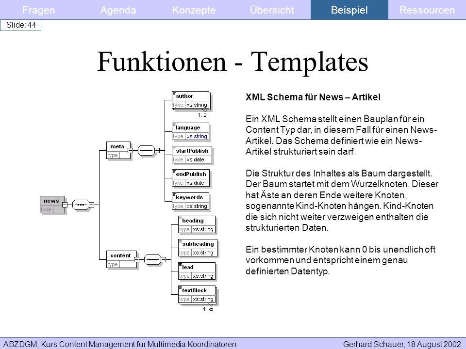 ABZDGM, Kurs Content Management für Multimedia KoordinatorenGerhard Schauer, 18 August 2002 Slide: 44 FragenKonzepteAgendaÜbersichtBeispielRessourcen