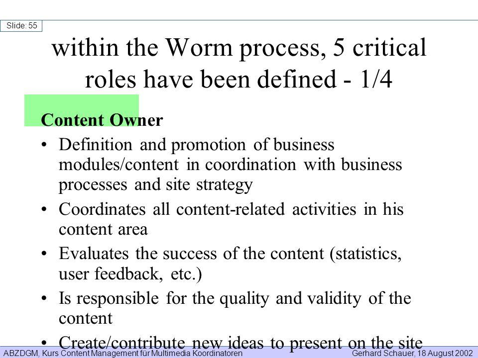 ABZDGM, Kurs Content Management für Multimedia KoordinatorenGerhard Schauer, 18 August 2002 Slide: 55 within the Worm process, 5 critical roles have b