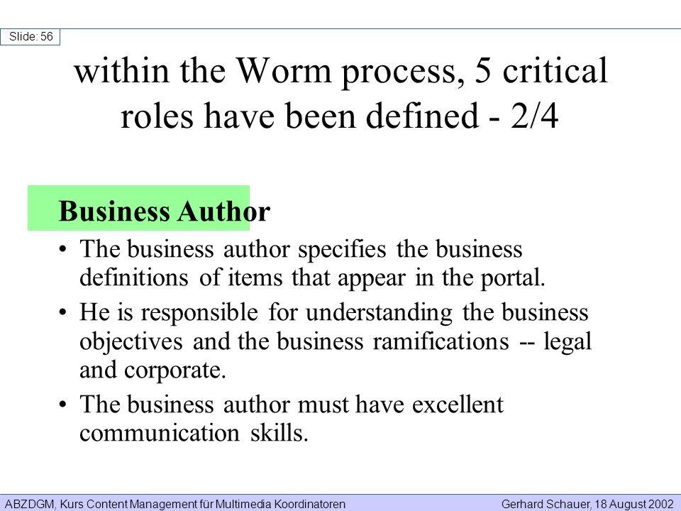 ABZDGM, Kurs Content Management für Multimedia KoordinatorenGerhard Schauer, 18 August 2002 Slide: 56 Business Author The business author specifies th