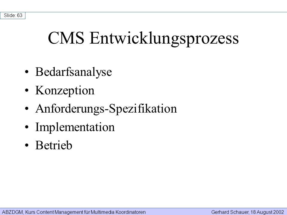 ABZDGM, Kurs Content Management für Multimedia KoordinatorenGerhard Schauer, 18 August 2002 Slide: 63 CMS Entwicklungsprozess Bedarfsanalyse Konzeptio