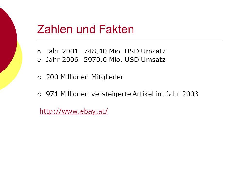 Zahlen und Fakten Jahr 2001748,40 Mio. USD Umsatz Jahr 20065970,0 Mio. USD Umsatz 200 Millionen Mitglieder 971 Millionen versteigerte Artikel im Jahr