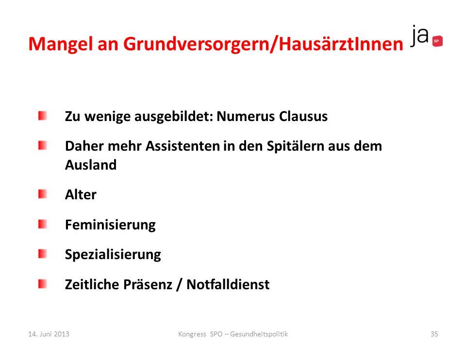 Mangel an Grundversorgern/HausärztInnen Zu wenige ausgebildet: Numerus Clausus Daher mehr Assistenten in den Spitälern aus dem Ausland Alter Feminisie
