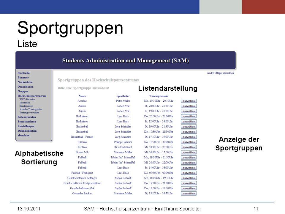 Sportgruppen Liste 13.10.2011SAM – Hochschulsportzentrum – Einführung Sportleiter11 Alphabetische Sortierung Anzeige der Sportgruppen Listendarstellun