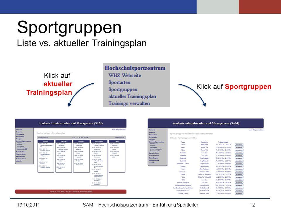 Sportgruppen Liste vs. aktueller Trainingsplan 13.10.2011SAM – Hochschulsportzentrum – Einführung Sportleiter12 Klick auf Sportgruppen Klick auf aktue