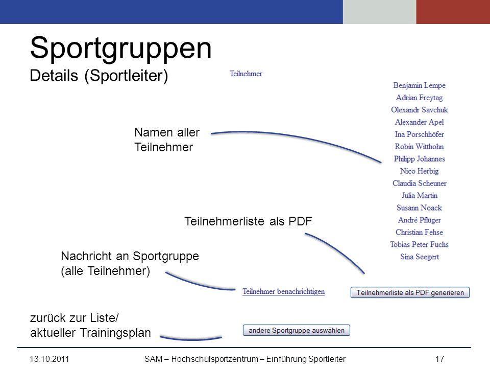 Sportgruppen Details (Sportleiter) 13.10.2011SAM – Hochschulsportzentrum – Einführung Sportleiter17 Namen aller Teilnehmer Nachricht an Sportgruppe (a