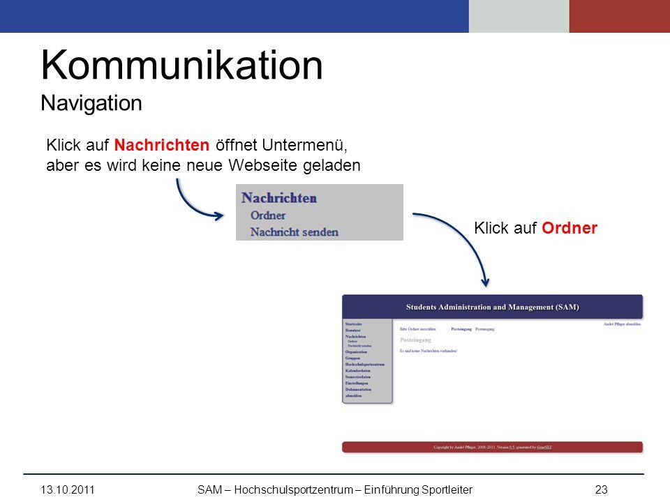 Kommunikation Navigation 13.10.2011SAM – Hochschulsportzentrum – Einführung Sportleiter23 Klick auf Ordner Klick auf Nachrichten öffnet Untermenü, abe