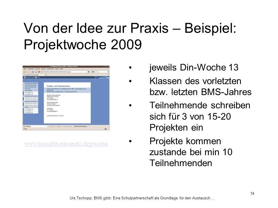 Urs Tschopp, BMS gibb: Eine Schulpartnerschaft als Grundlage für den Austausch... 14 Von der Idee zur Praxis – Beispiel: Projektwoche 2009 jeweils Din