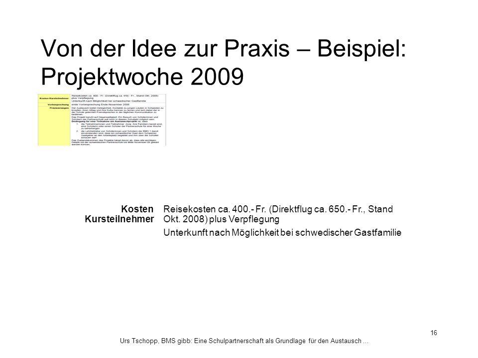 Urs Tschopp, BMS gibb: Eine Schulpartnerschaft als Grundlage für den Austausch... 16 Von der Idee zur Praxis – Beispiel: Projektwoche 2009 Kosten Kurs