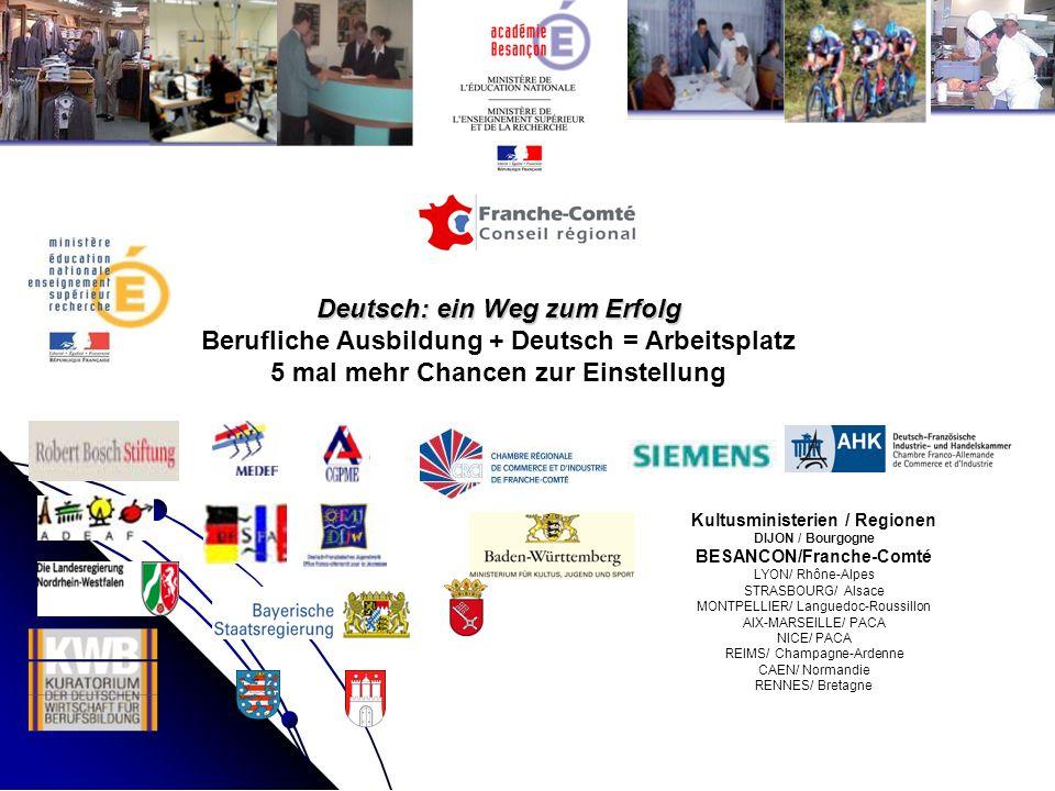 Deutsch: ein Weg zum Erfolg Berufliche Ausbildung + Deutsch = Arbeitsplatz 5 mal mehr Chancen zur Einstellung Kultusministerien / Regionen DIJON / Bourgogne BESANCON/Franche-Comté LYON/ Rhône-Alpes STRASBOURG/ Alsace MONTPELLIER/ Languedoc-Roussillon AIX-MARSEILLE/ PACA NICE/ PACA REIMS/ Champagne-Ardenne CAEN/ Normandie RENNES/ Bretagne