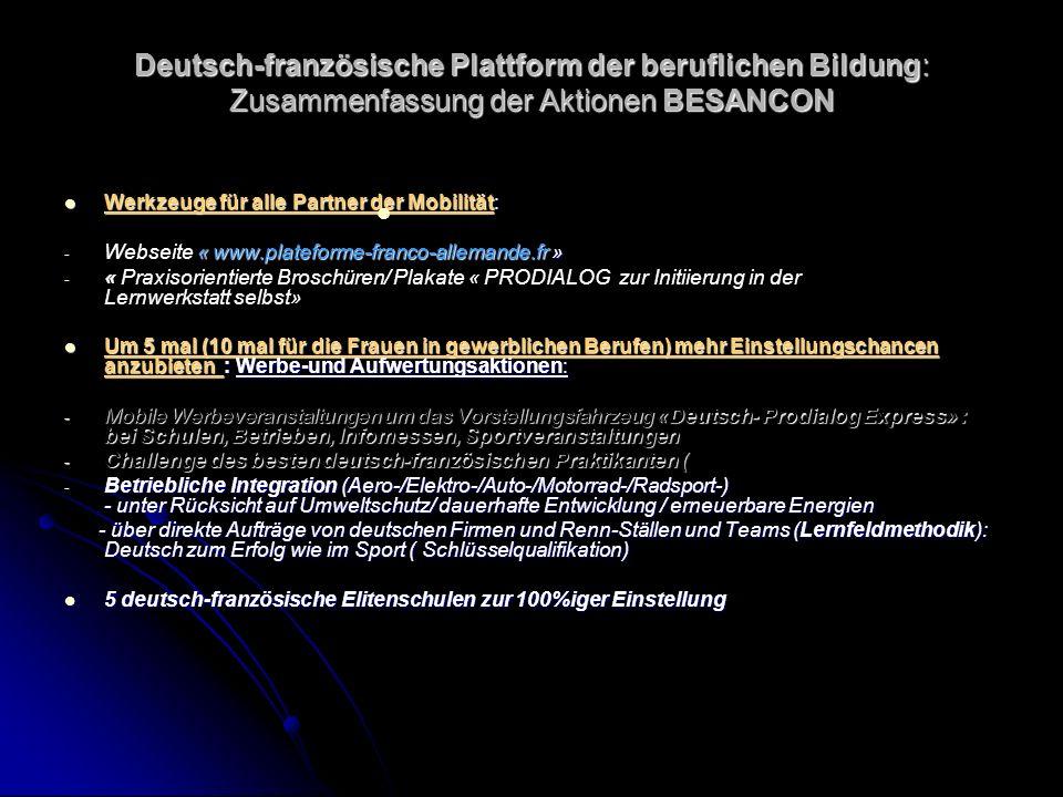 Deutsch-französische Plattform der beruflichen Bildung: Zusammenfassung der Aktionen BESANCON Werkzeuge für alle Partner der Mobilität: Werkzeuge für alle Partner der Mobilität: - « www.plateforme-franco-allemande.fr » - Webseite « www.plateforme-franco-allemande.fr » - - « Praxisorientierte Broschüren/ Plakate « PRODIALOG zur Initiierung in der Lernwerkstatt selbst» Um 5 mal (10 mal für die Frauen in gewerblichen Berufen) mehr Einstellungschancen anzubieten : Werbe-und Aufwertungsaktionen: Um 5 mal (10 mal für die Frauen in gewerblichen Berufen) mehr Einstellungschancen anzubieten : Werbe-und Aufwertungsaktionen: - Mobile Werbeveranstaltungen um das Vorstellungsfahrzeug «Deutsch- Prodialog Express» : bei Schulen, Betrieben, Infomessen, Sportveranstaltungen - Challenge des besten deutsch-französischen Praktikanten ( - Betriebliche Integration (Aero-/Elektro-/Auto-/Motorrad-/Radsport-) - unter Rücksicht auf Umweltschutz/ dauerhafte Entwicklung / erneuerbare Energien - über direkte Aufträge von deutschen Firmen und Renn-Ställen und Teams (Lernfeldmethodik): Deutsch zum Erfolg wie im Sport ( Schlüsselqualifikation) - über direkte Aufträge von deutschen Firmen und Renn-Ställen und Teams (Lernfeldmethodik): Deutsch zum Erfolg wie im Sport ( Schlüsselqualifikation) 5 deutsch-französische Elitenschulen zur 100%iger Einstellung 5 deutsch-französische Elitenschulen zur 100%iger Einstellung