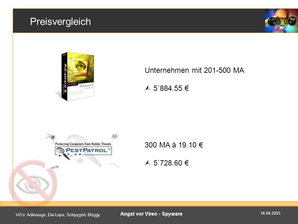 14.04.2003 VGs: Adlerauge, Die Lupe, Schpygörl, Böggy Angst vor Viren - Spyware Preisvergleich Unternehmen mit 201-500 MA 5`884.55 300 MA à 19.10 5`728.60