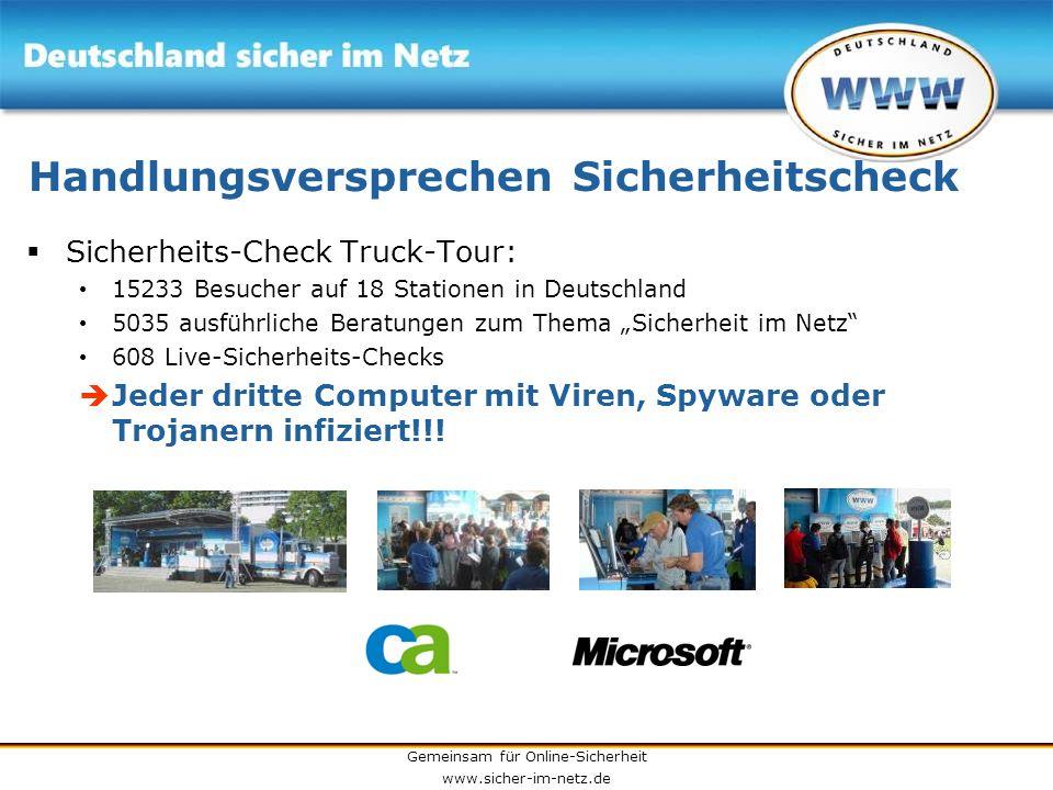 Gemeinsam für Online-Sicherheit www.sicher-im-netz.de Handlungsversprechen Sicherheitscheck Sicherheits-Check Truck-Tour: 15233 Besucher auf 18 Statio