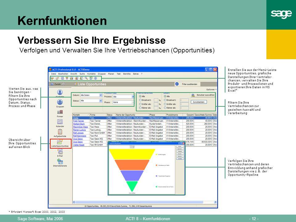 - 12 -ACT! 8 – KernfunktionenSage Software, Mai 2006 Kernfunktionen Verbessern Sie Ihre Ergebnisse Verfolgen und Verwalten Sie Ihre Vertriebschancen (