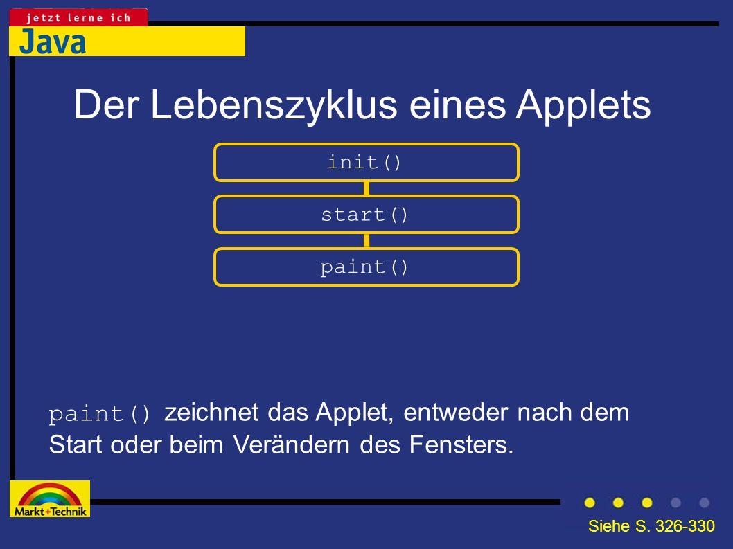 Der Lebenszyklus eines Applets init() paint() zeichnet das Applet, entweder nach dem Start oder beim Verändern des Fensters. start() paint() Siehe S.