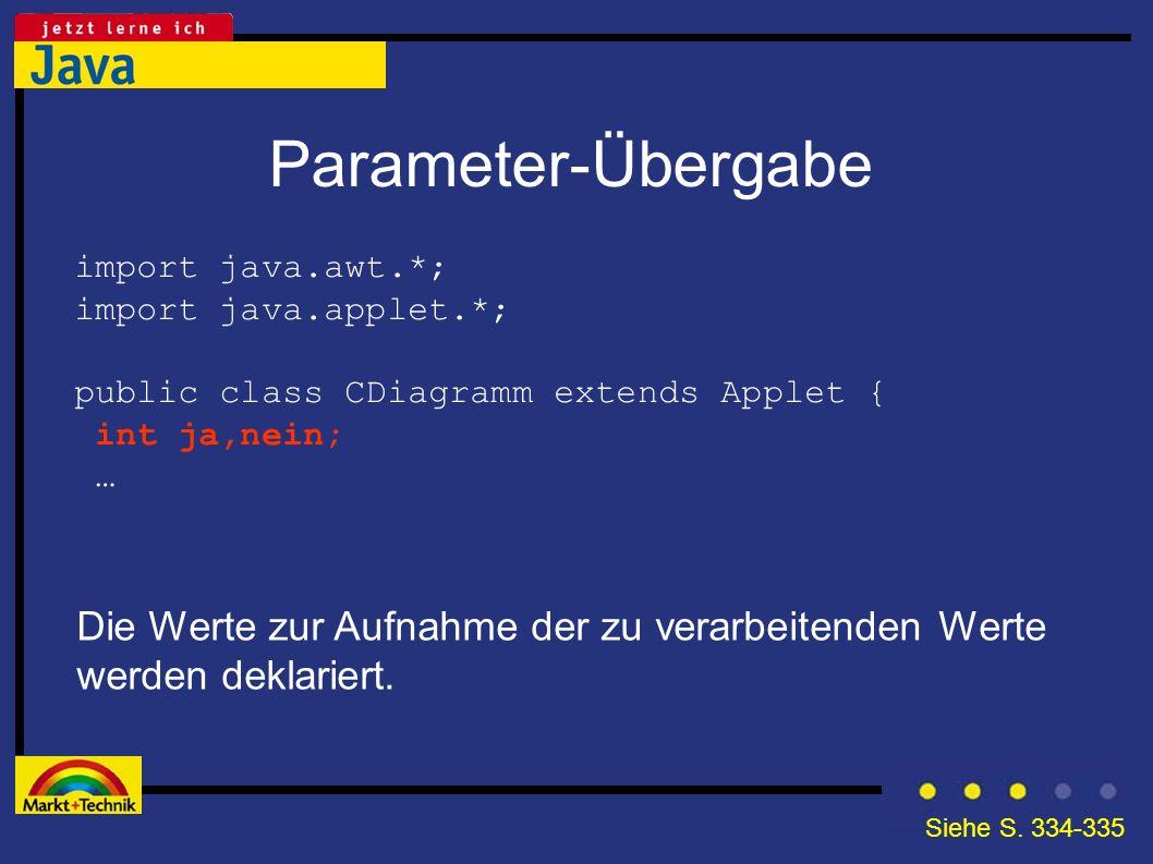 Parameter-Übergabe Die Werte zur Aufnahme der zu verarbeitenden Werte werden deklariert. import java.awt.*; import java.applet.*; public class CDiagra