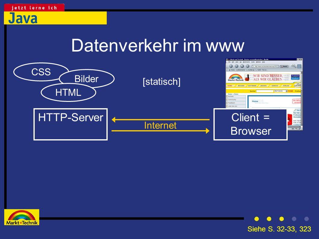 CSS Bilder Datenverkehr im www HTTP-Server [statisch] HTML Internet Client = Browser Siehe S. 32-33, 323