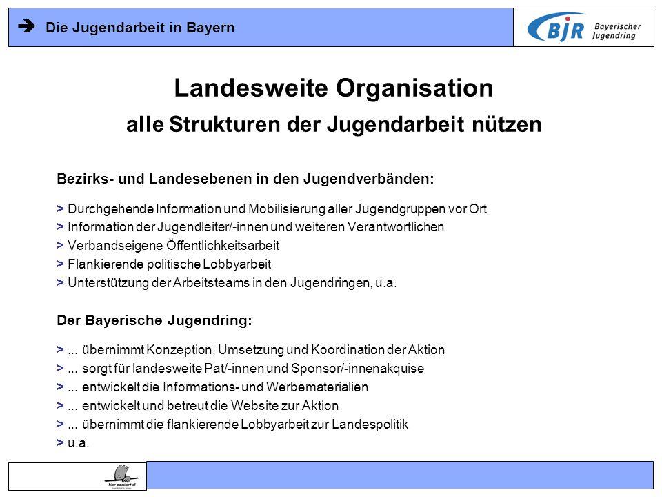 Die Jugendarbeit in Bayern Bezirks- und Landesebenen in den Jugendverbänden: > Durchgehende Information und Mobilisierung aller Jugendgruppen vor Ort