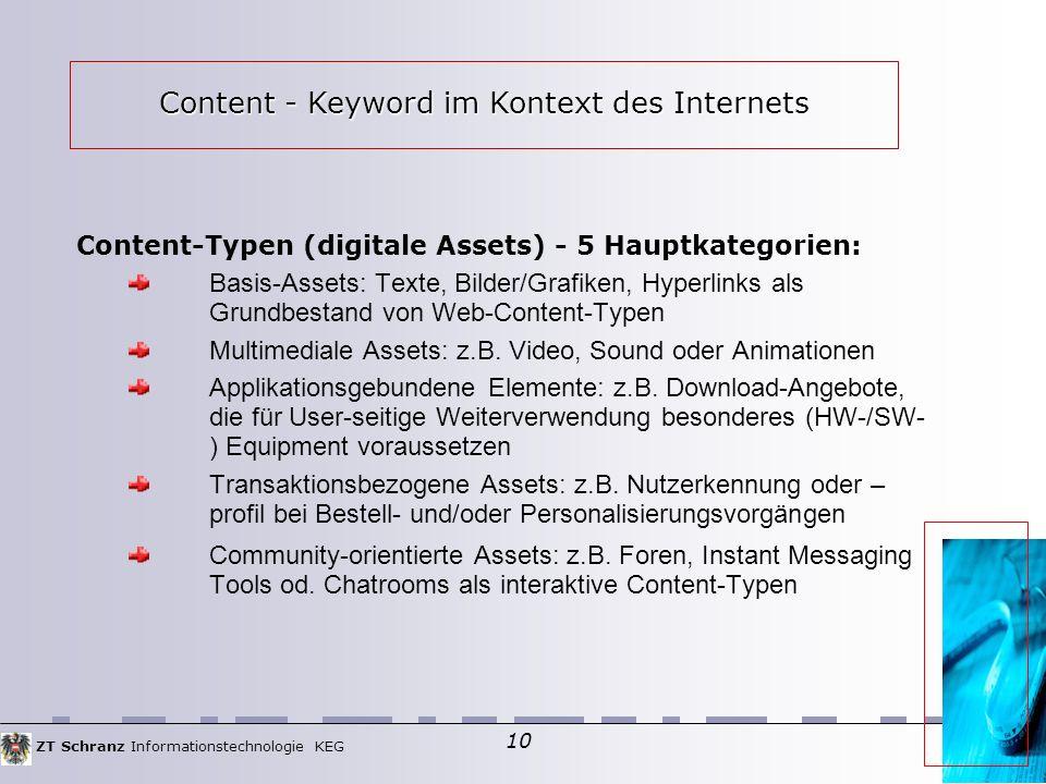 ZT Schranz Informationstechnologie KEG 10 Content-Typen (digitale Assets) - 5 Hauptkategorien: Basis-Assets: Texte, Bilder/Grafiken, Hyperlinks als Grundbestand von Web-Content-Typen Multimediale Assets: z.B.