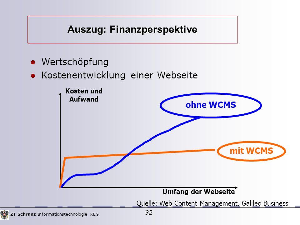 ZT Schranz Informationstechnologie KEG 32 Auszug: Finanzperspektive Wertschöpfung Kostenentwicklung einer Webseite ohne WCMS mit WCMS Kosten und Aufwand Umfang der Webseite Quelle: Web Content Management, Galileo Business
