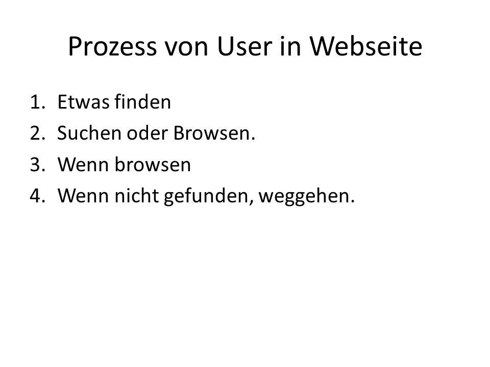 Prozess von User in Webseite 1.Etwas finden 2.Suchen oder Browsen. 3.Wenn browsen 4.Wenn nicht gefunden, weggehen.