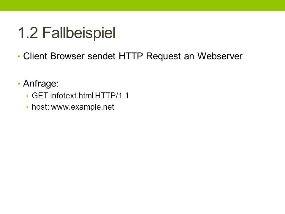 1.2 Fallbeispiel Webserver sendet Daten an den Client Browser zurück Browser interpretiert Daten und stellt die Seite dar Antwort: HTTP/1.1 200 OK Server: Apache/1.3.29 (Unix) PHP/4.3.4 Content-Length: (Größe von infotext.html in Byte) Content-Language: de (nach RFC 3282 sowie RFC 1766) Content-Type: text/html html-Code von infotext.html