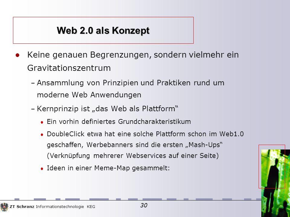 ZT Schranz Informationstechnologie KEG 30 Keine genauen Begrenzungen, sondern vielmehr ein Gravitationszentrum – Ansammlung von Prinzipien und Praktiken rund um moderne Web Anwendungen – Kernprinzip ist das Web als Plattform Ein vorhin definiertes Grundcharakteristikum DoubleClick etwa hat eine solche Plattform schon im Web1.0 geschaffen, Werbebanners sind die ersten Mash-Ups (Verknüpfung mehrerer Webservices auf einer Seite) Ideen in einer Meme-Map gesammelt: Web 2.0 als Konzept