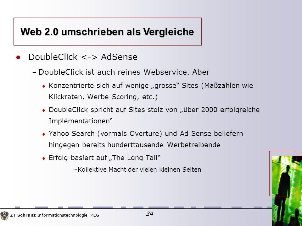 ZT Schranz Informationstechnologie KEG 34 DoubleClick AdSense – DoubleClick ist auch reines Webservice.
