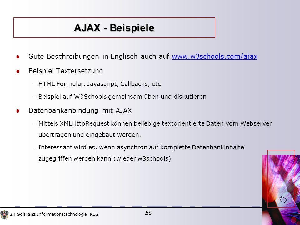 ZT Schranz Informationstechnologie KEG 59 Gute Beschreibungen in Englisch auch auf www.w3schools.com/ajaxwww.w3schools.com/ajax Beispiel Textersetzung – HTML Formular, Javascript, Callbacks, etc.