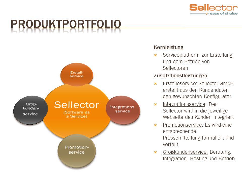 Kernleistung Serviceplattform zur Erstellung und dem Betrieb von Sellectoren Zusatzdienstleistungen Erstelleservice: Sellector GmbH erstellt aus den K