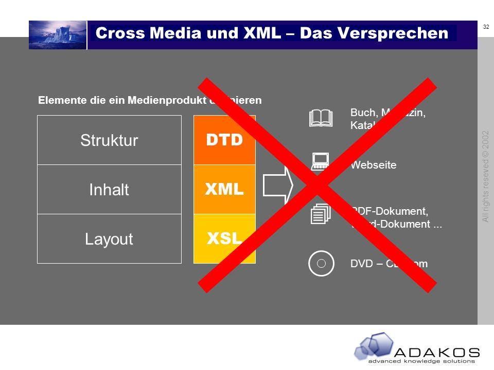 32 All rights reseved © 2002 Cross Media und XML – Das Versprechen Layout Struktur XSL XML Elemente die ein Medienprodukt definieren DTD & : Buch, Magazin, Katalog Webseite PDF-Dokument, Word-Dokument...