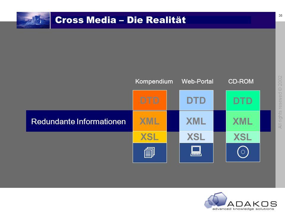 36 All rights reseved © 2002 Redundante Informationen Cross Media – Die Realität XSL XML DTD Kompendium : XSL XML DTD Web-Portal XSL XML DTD CD-ROM
