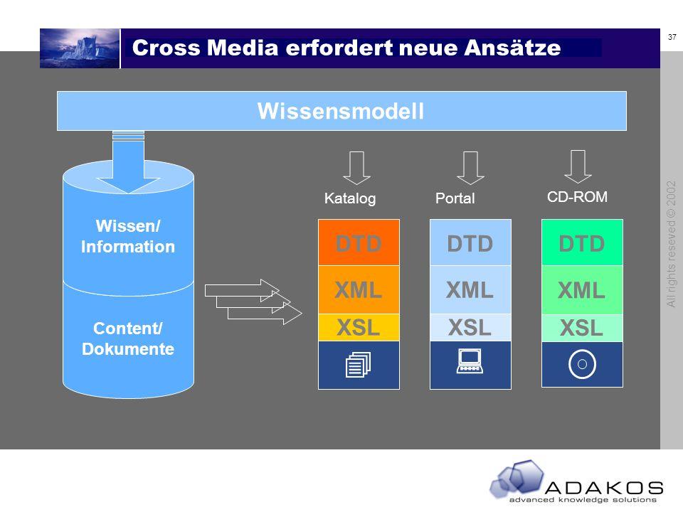 37 All rights reseved © 2002 Cross Media erfordert neue Ansätze Wissensmodell DTD Katalog DTD Portal DTD CD-ROM XSL XML : XSL XML Content/ Dokumente Wissen/ Information XSL XML