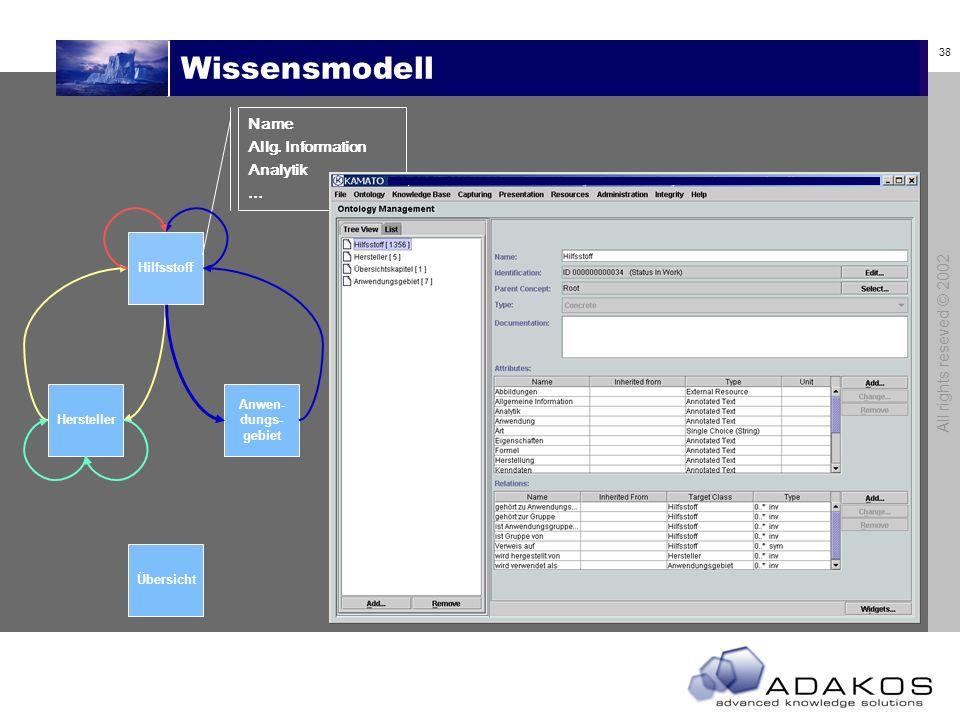 38 All rights reseved © 2002 Wissensmodell Hilfsstoff Anwen- dungs- gebiet Hersteller Übersicht Name Allg.
