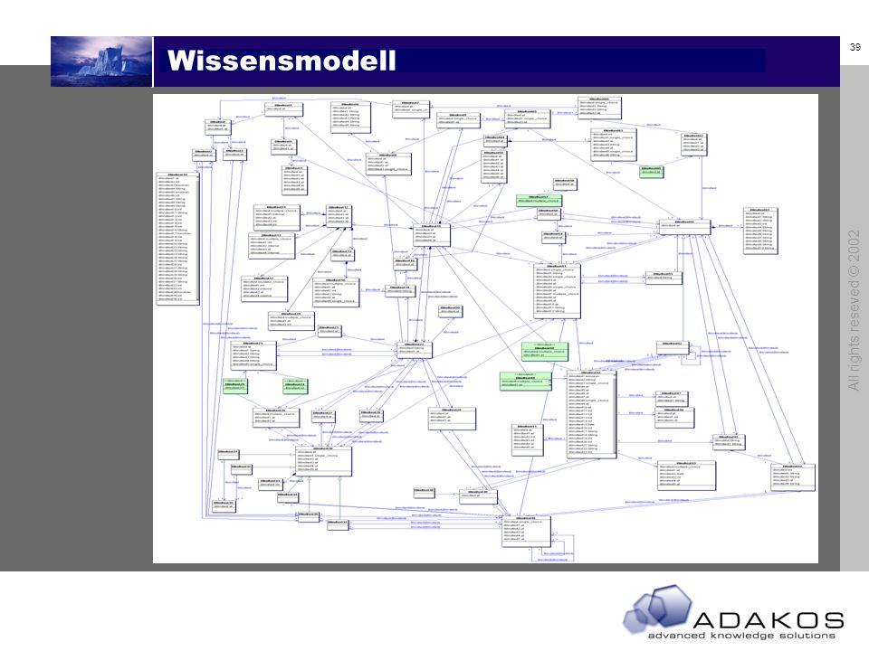 38 All rights reseved © 2002 Wissensmodell Hilfsstoff Anwen- dungs- gebiet Hersteller Übersicht Name Allg. Information Analytik...