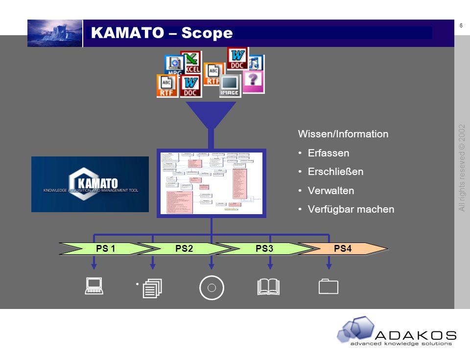 5 All rights reseved © 2002 Positionierung Dokumenten- Management Content- Management Wissens- Management Fakten, Beziehungen und Regeln Regeln/Schlus