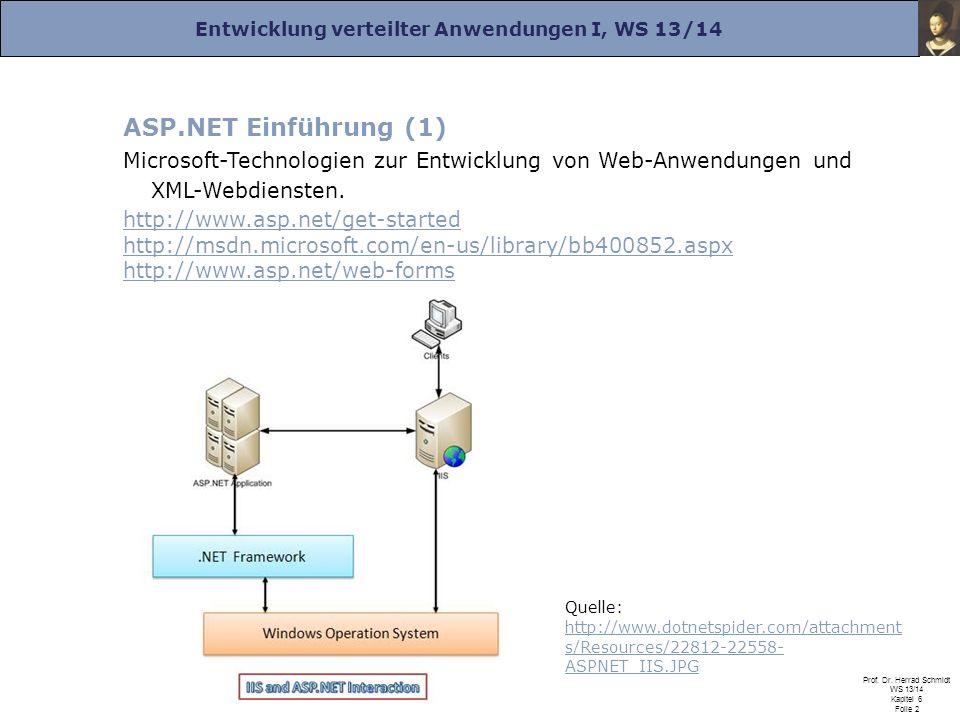 Entwicklung verteilter Anwendungen I, WS 13/14 Prof. Dr. Herrad Schmidt WS 13/14 Kapitel 6 Folie 2 ASP.NET Einführung (1) Microsoft-Technologien zur E