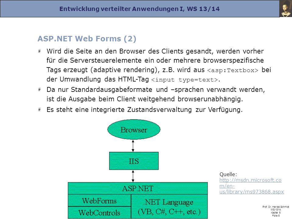Entwicklung verteilter Anwendungen I, WS 13/14 Prof. Dr. Herrad Schmidt WS 13/14 Kapitel 6 Folie 5 ASP.NET Web Forms (2) Wird die Seite an den Browser
