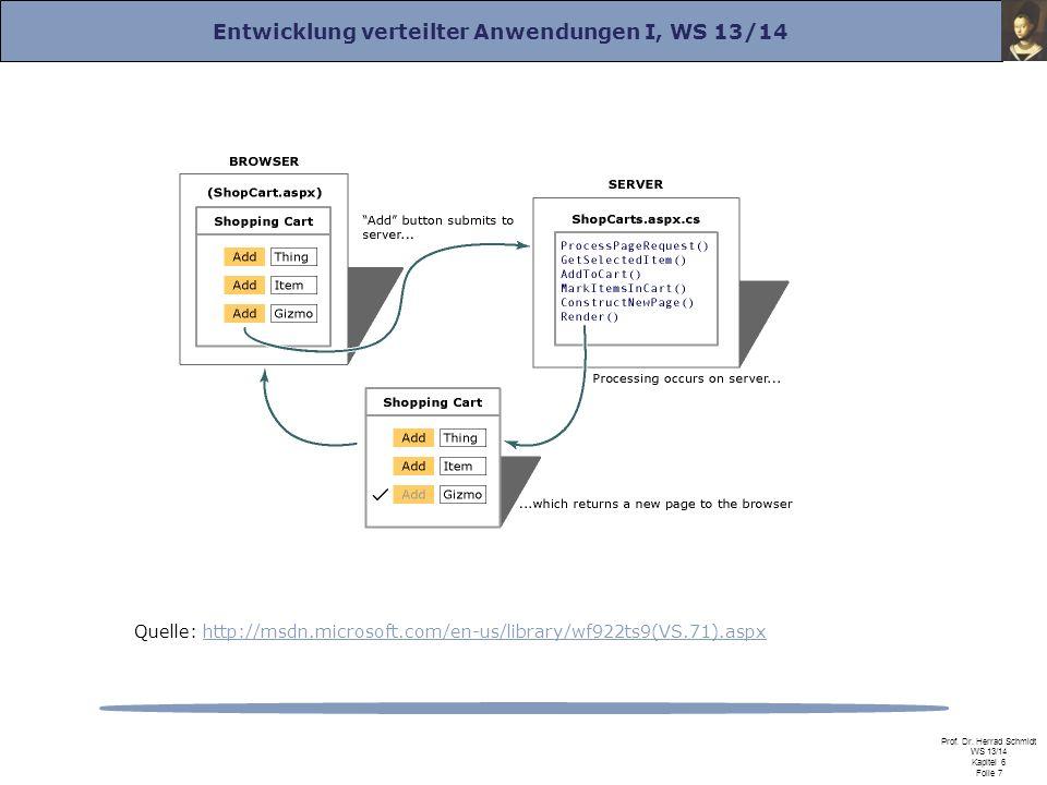 Entwicklung verteilter Anwendungen I, WS 13/14 Prof. Dr. Herrad Schmidt WS 13/14 Kapitel 6 Folie 7 Quelle: http://msdn.microsoft.com/en-us/library/wf9